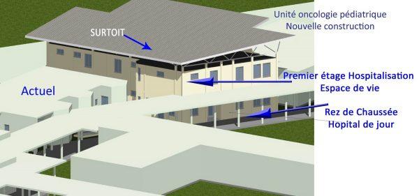 plan sur-toit étage hôpital